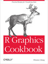 Livre numrique R Graphics Cookbook